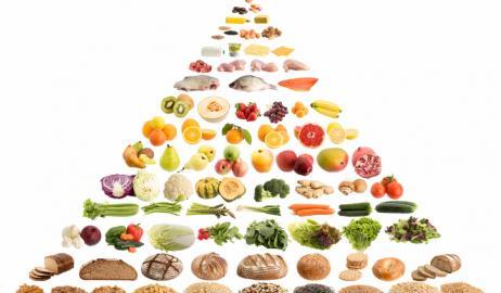 Από τη «διατροφική πυραμίδα» στο «πιάτο μου... »